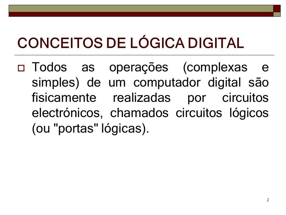 CONCEITOS DE LÓGICA DIGITAL Todos as operações (complexas e simples) de um computador digital são fisicamente realizadas por circuitos electrónicos, c