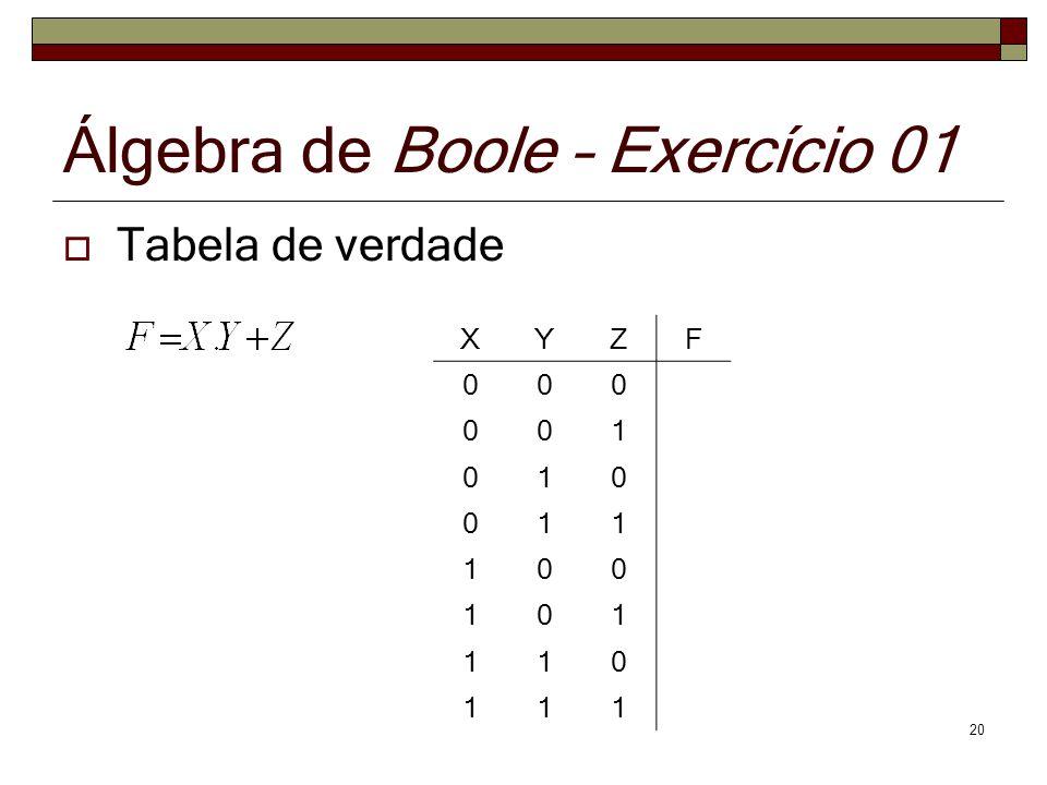 20 Álgebra de Boole – Exercício 01 Tabela de verdade XYZF 000 001 010 011 100 101 110 111