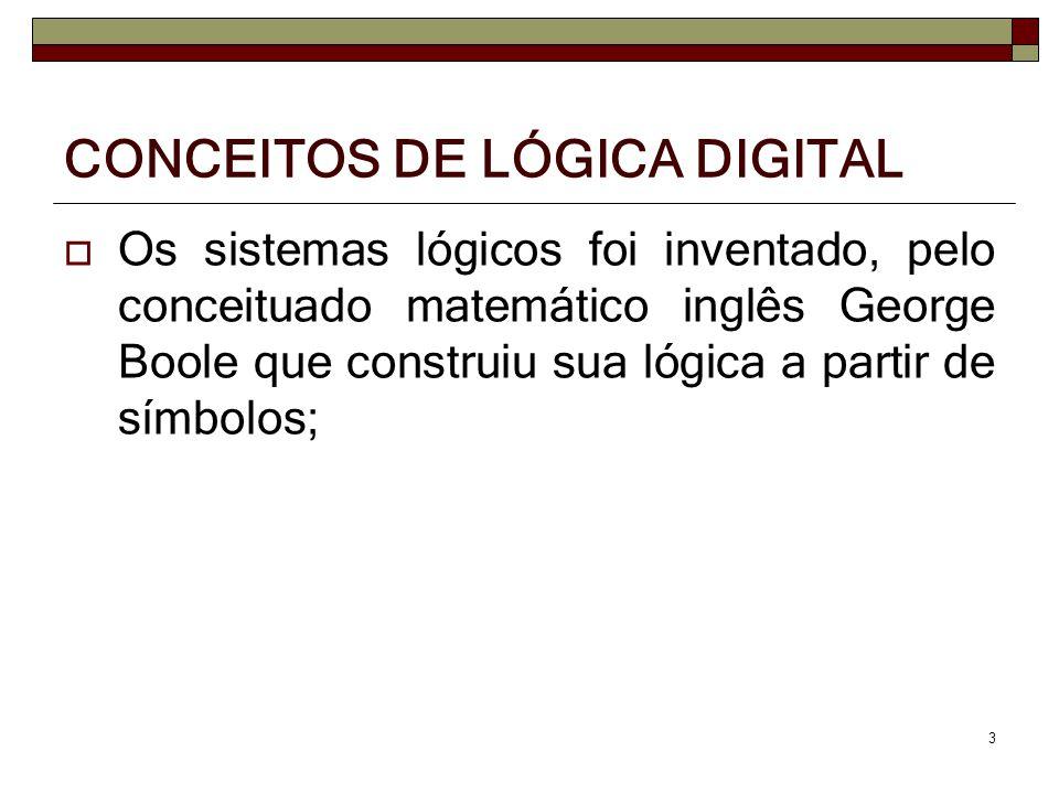 CONCEITOS DE LÓGICA DIGITAL Os sistemas lógicos foi inventado, pelo conceituado matemático inglês George Boole que construiu sua lógica a partir de sí