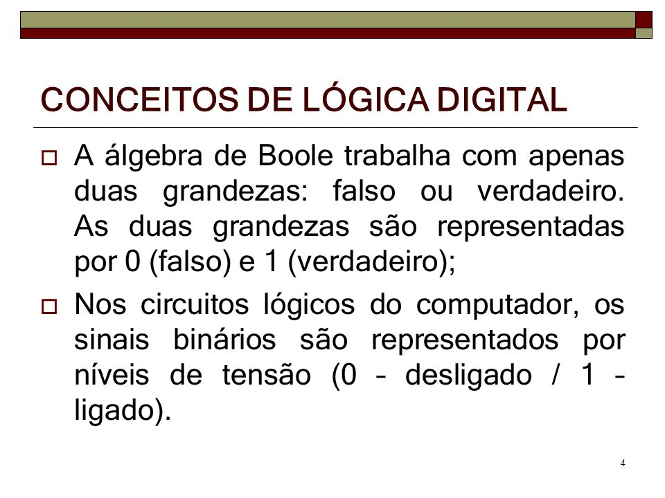 CONCEITOS DE LÓGICA DIGITAL A álgebra de Boole trabalha com apenas duas grandezas: falso ou verdadeiro. As duas grandezas são representadas por 0 (fal