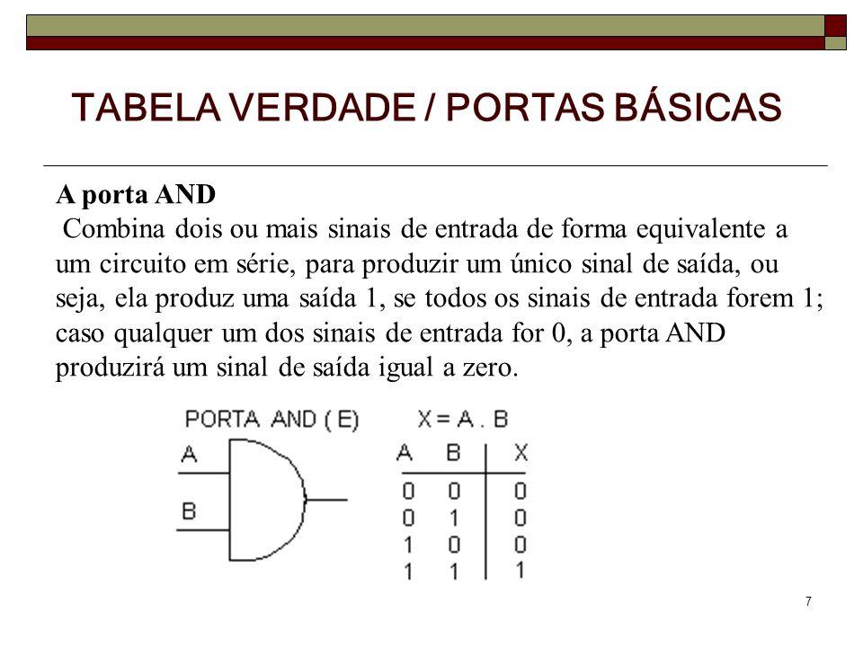 7 A porta AND Combina dois ou mais sinais de entrada de forma equivalente a um circuito em série, para produzir um único sinal de saída, ou seja, ela