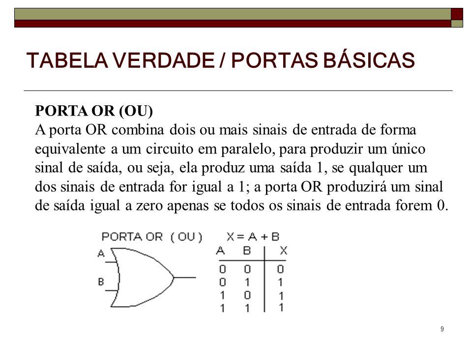 9 PORTA OR (OU) A porta OR combina dois ou mais sinais de entrada de forma equivalente a um circuito em paralelo, para produzir um único sinal de saíd