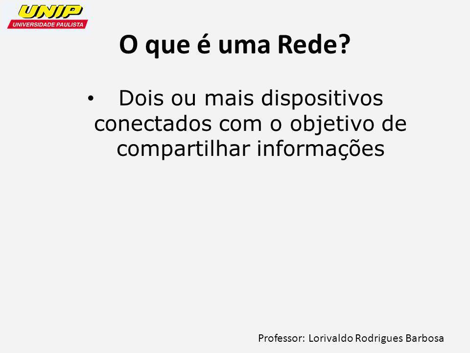 Professor: Lorivaldo Rodrigues Barbosa O que é uma Rede.