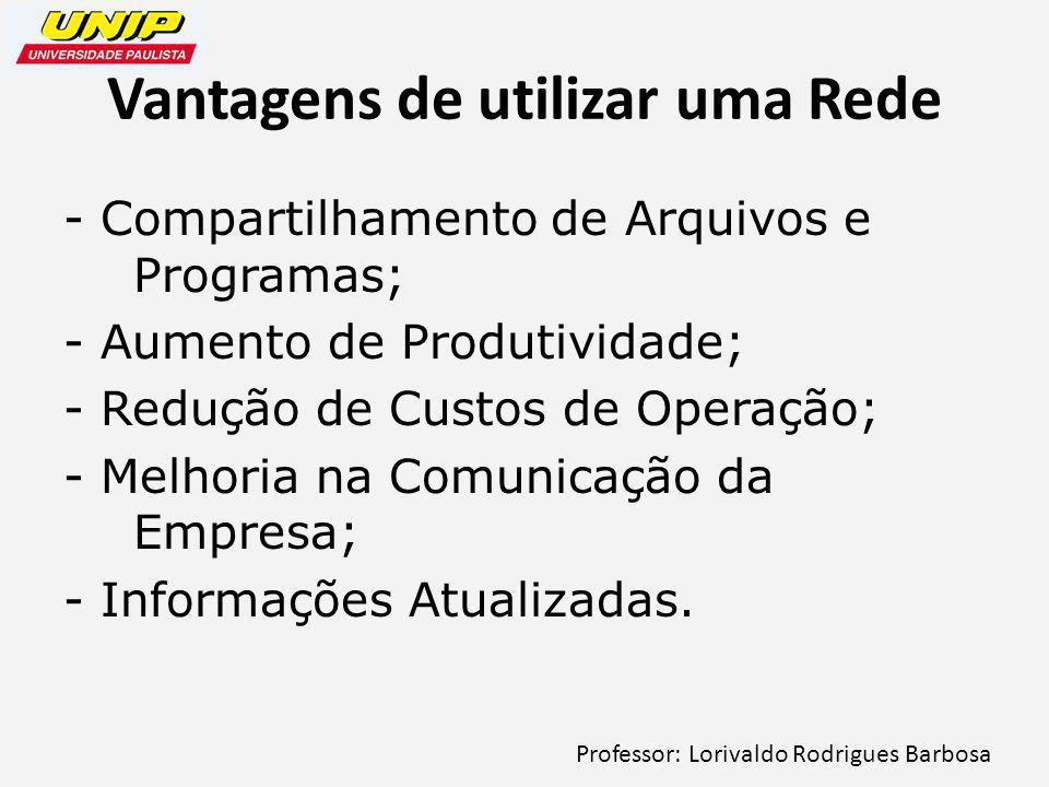 Professor: Lorivaldo Rodrigues Barbosa Vantagens de utilizar uma Rede - Compartilhamento de Arquivos e Programas; - Aumento de Produtividade; - Redução de Custos de Operação; - Melhoria na Comunicação da Empresa; - Informações Atualizadas.