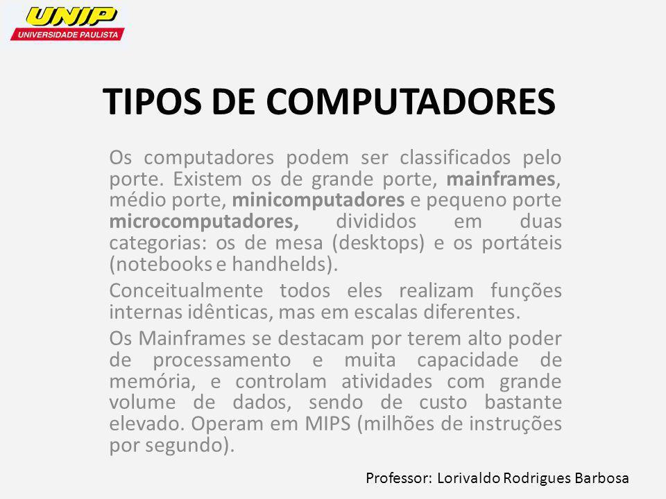 Professor: Lorivaldo Rodrigues Barbosa TIPOS DE COMPUTADORES Os computadores podem ser classificados pelo porte.