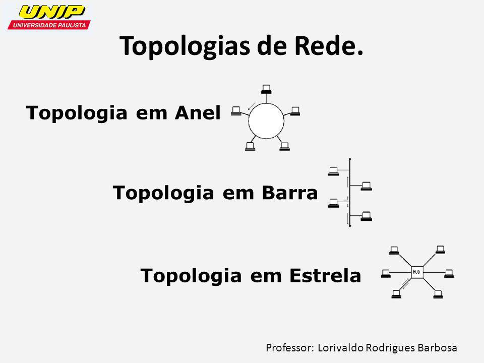Professor: Lorivaldo Rodrigues Barbosa Topologias de Rede.