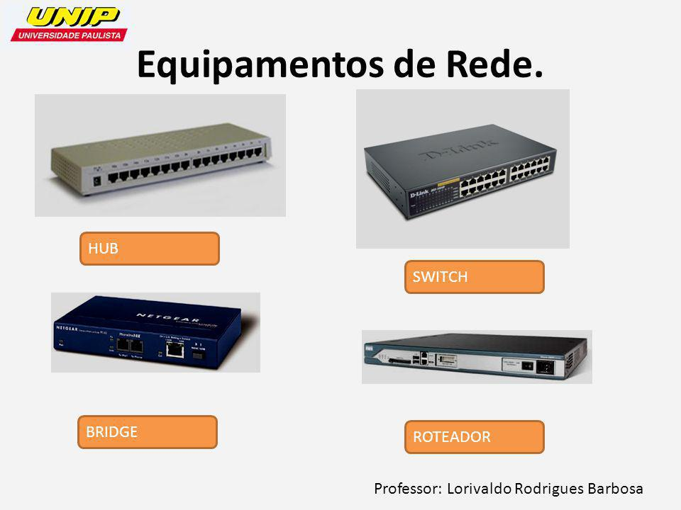 Professor: Lorivaldo Rodrigues Barbosa Equipamentos de Rede. HUB SWITCH BRIDGE ROTEADOR