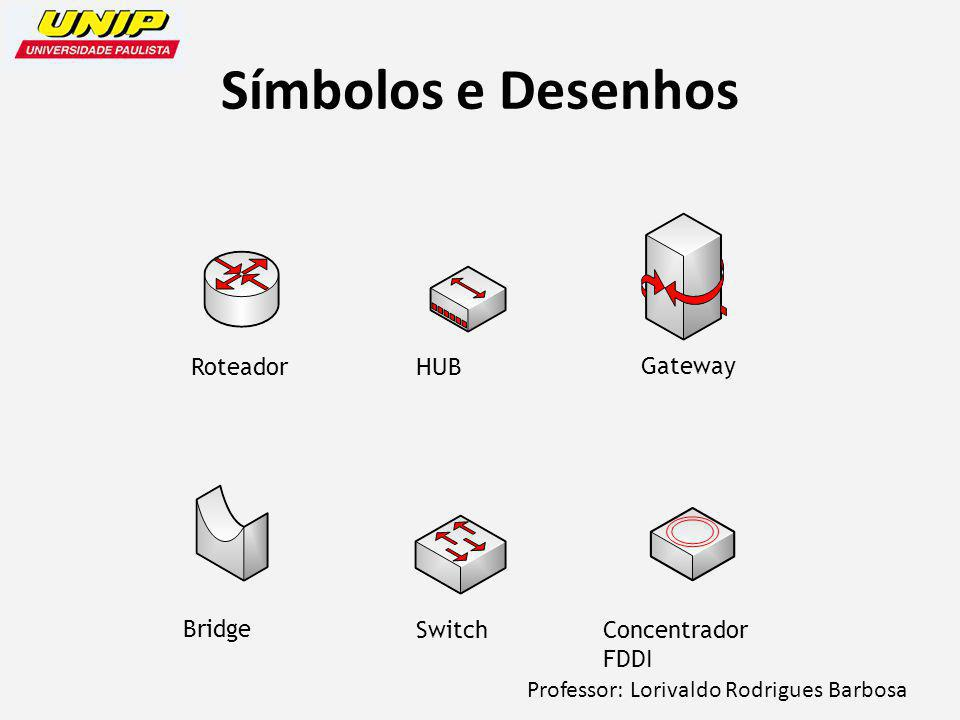 Professor: Lorivaldo Rodrigues Barbosa Símbolos e Desenhos RoteadorHUB Bridge Switch Gateway Concentrador FDDI