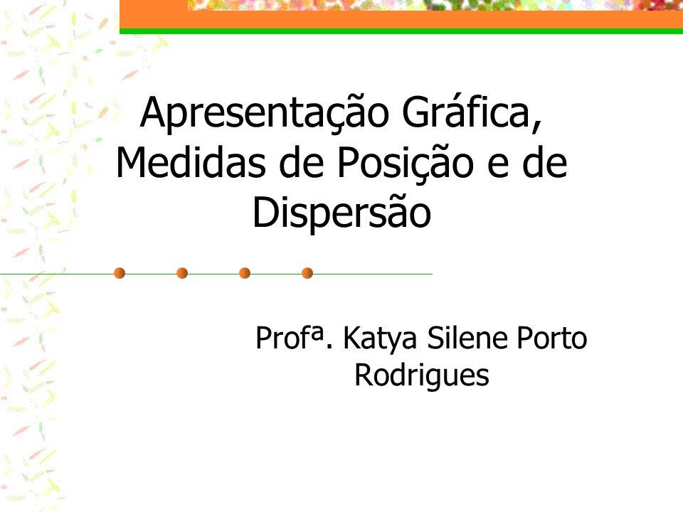 Apresentação Gráfica, Medidas de Posição e de Dispersão Profª. Katya Silene Porto Rodrigues