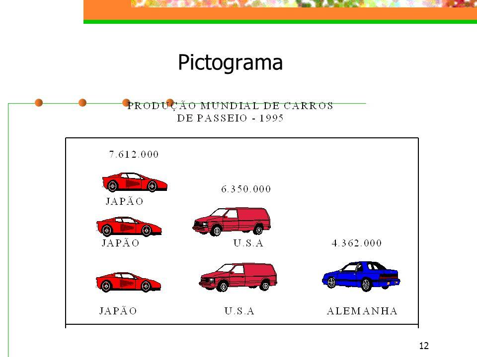 12 Pictograma