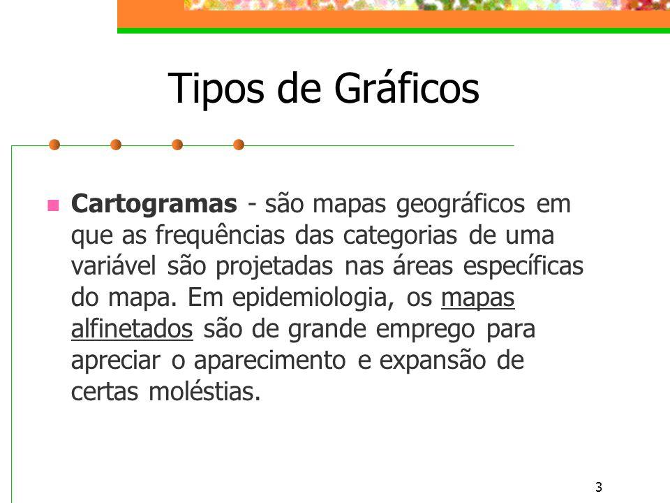 3 Tipos de Gráficos Cartogramas - são mapas geográficos em que as frequências das categorias de uma variável são projetadas nas áreas específicas do m