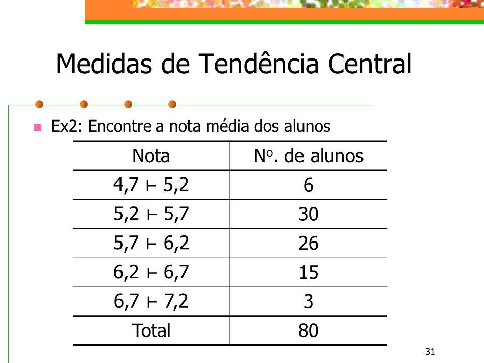 31 Medidas de Tendência Central Ex2: Encontre a nota média dos alunos NotaN o. de alunos 4,7 5,2 6 5,2 5,7 30 5,7 6,2 26 6,2 6,7 15 6,7 7,2 3 Total80