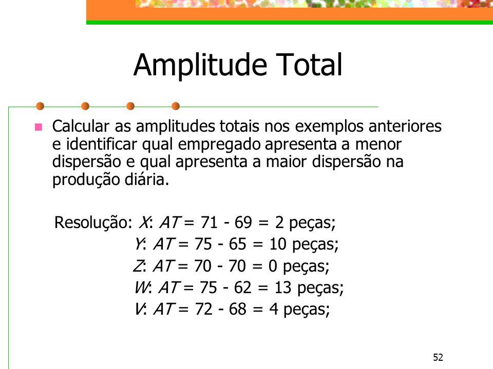 52 Amplitude Total Calcular as amplitudes totais nos exemplos anteriores e identificar qual empregado apresenta a menor dispersão e qual apresenta a m