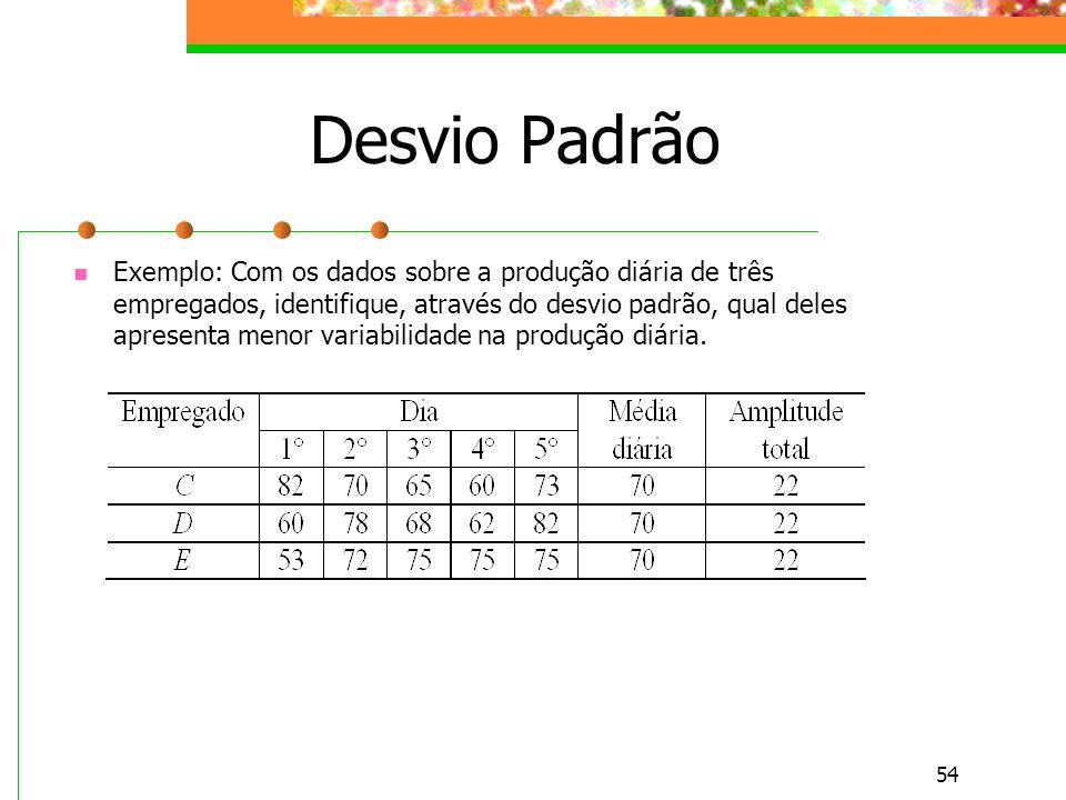 54 Desvio Padrão Exemplo: Com os dados sobre a produção diária de três empregados, identifique, através do desvio padrão, qual deles apresenta menor v