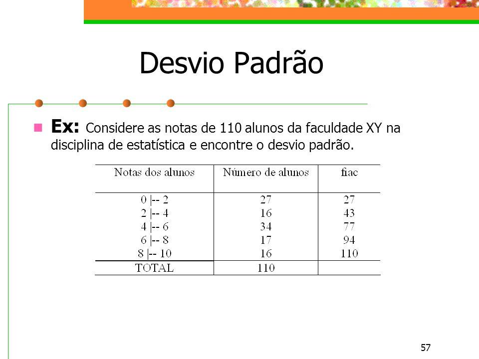 57 Desvio Padrão Ex: Considere as notas de 110 alunos da faculdade XY na disciplina de estatística e encontre o desvio padrão.