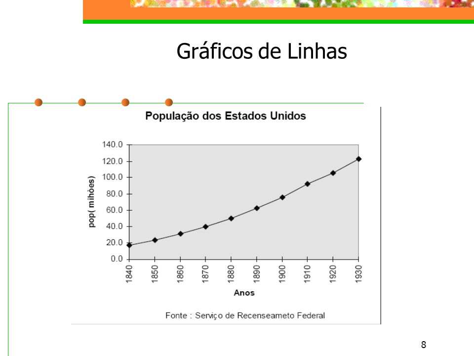 39 Separatrizes Ex2: Temos uma amostra de 10 crianças de 5 anos de idade, com dados referentes a seus pesos (em kg): 23,0 20,0 22,0 19,0 25,0 28,2 24,0 21,0 27,0 21,0 rol : 19,0 20,0 21,0 21,0 22,0 23,0 24,0 25,0 27,0 28,2 como n = 10 (par) Emd = 10 = 5 2 Como temos 2 valores centrais a mediana ser á a m é dia aritm é tica entre o 5 º e o 6 º elementos.