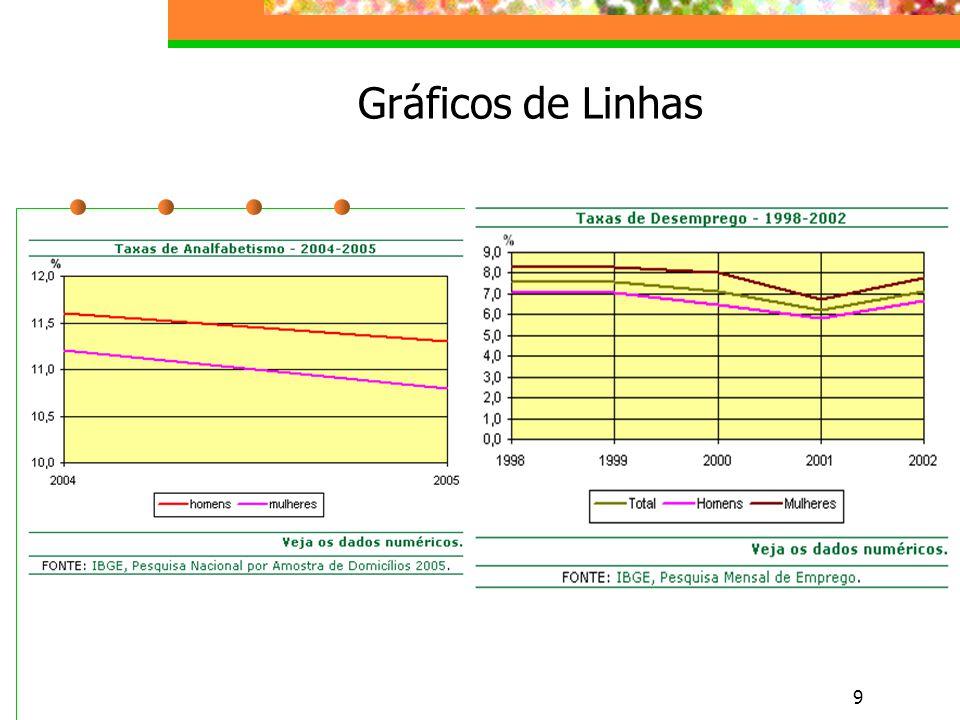 20 Tipos de Diagramas 6) Gráficos em Setores (ou pizza)