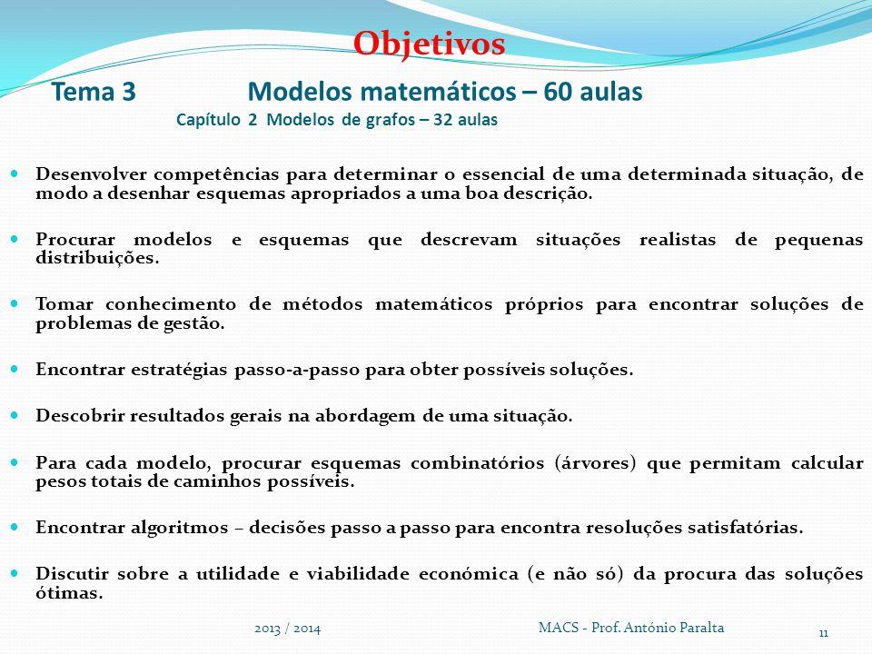 Tema 3 Modelos matemáticos – 60 aulas Capítulo 2 Modelos de grafos – 32 aulas Desenvolver competências para determinar o essencial de uma determinada