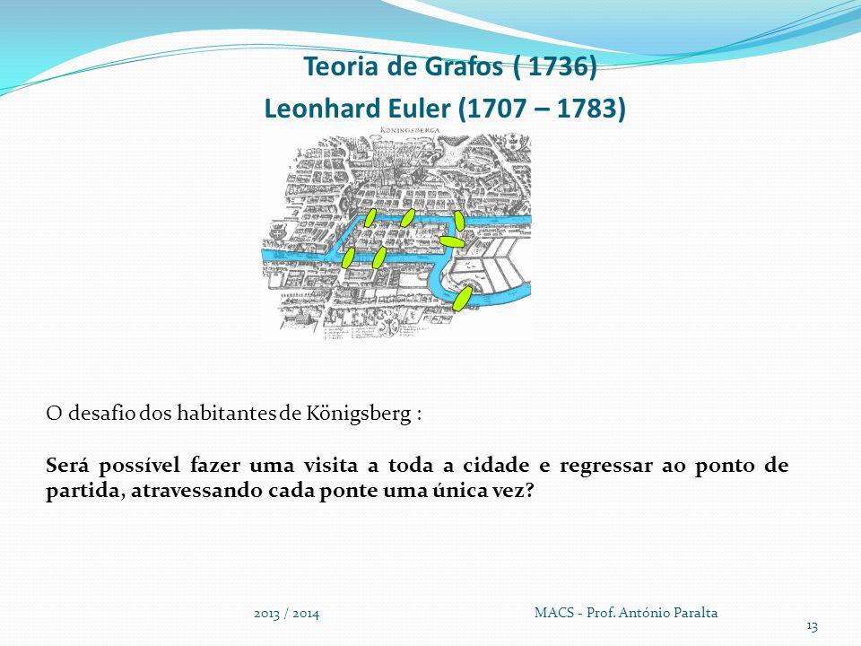 Teoria de Grafos ( 1736) Leonhard Euler (1707 – 1783) 2013 / 2014 MACS - Prof. António Paralta 13 O desafio dos habitantes de Königsberg : Será possív