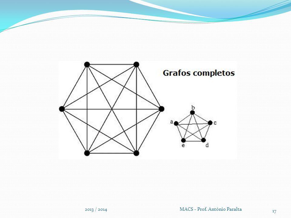 2013 / 2014 MACS - Prof. António Paralta 17