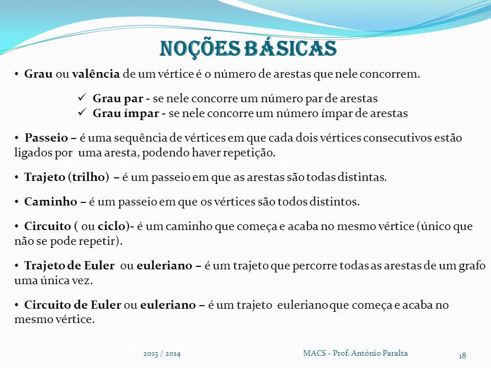 Noções básicas 2013 / 2014 MACS - Prof. António Paralta 18 Grau ou valência de um vértice é o número de arestas que nele concorrem. Grau par - se nele