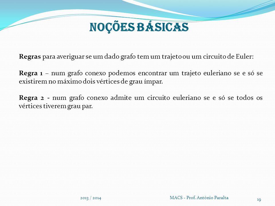 Noções básicas 2013 / 2014 MACS - Prof. António Paralta 19 Regras para averiguar se um dado grafo tem um trajeto ou um circuito de Euler: Regra 1 – nu