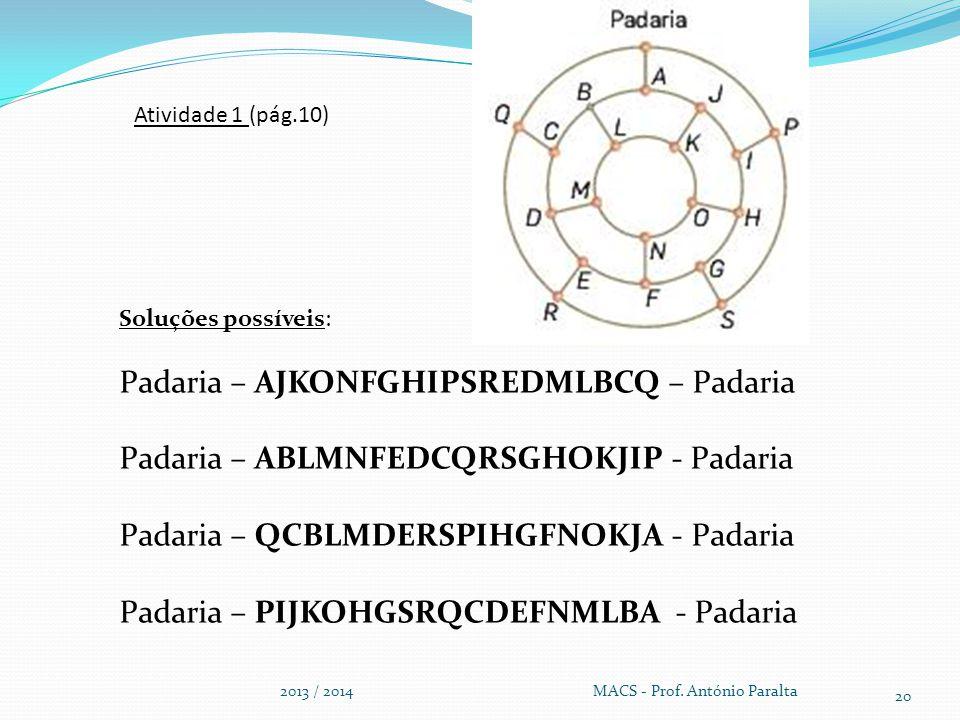 2013 / 2014 MACS - Prof. António Paralta 20 Atividade 1 (pág.10) Soluções possíveis: Padaria – AJKONFGHIPSREDMLBCQ – Padaria Padaria – ABLMNFEDCQRSGHO