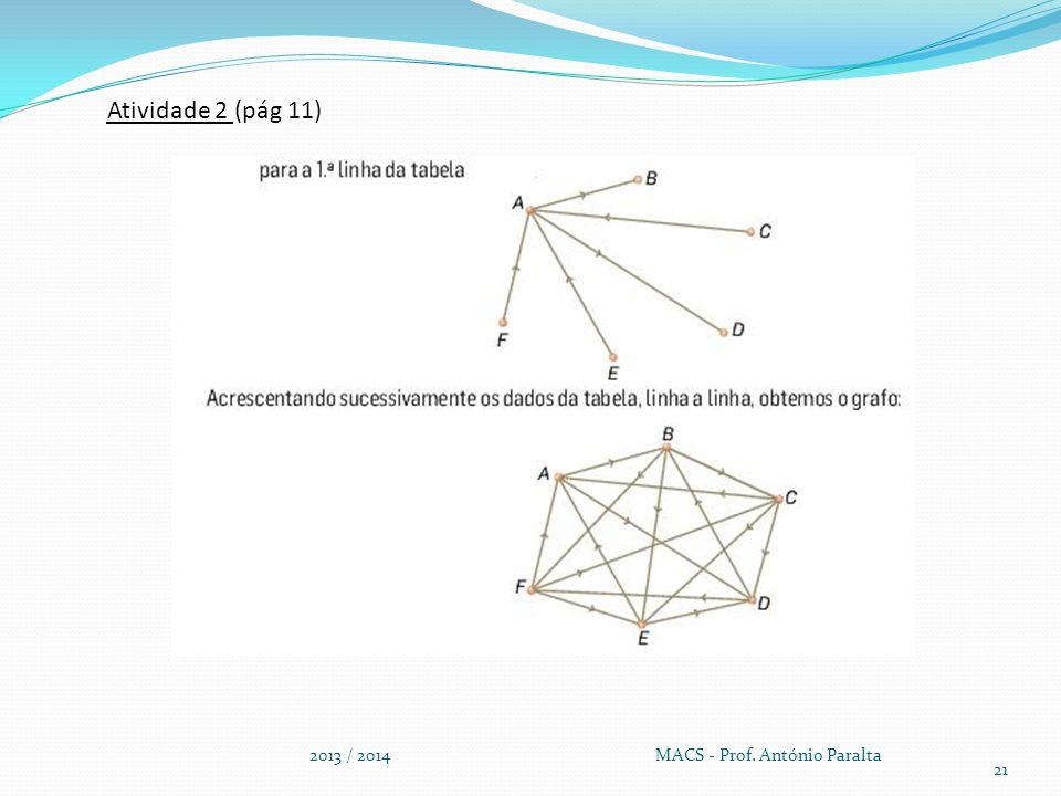 2013 / 2014 MACS - Prof. António Paralta 21 Atividade 2 (pág 11)