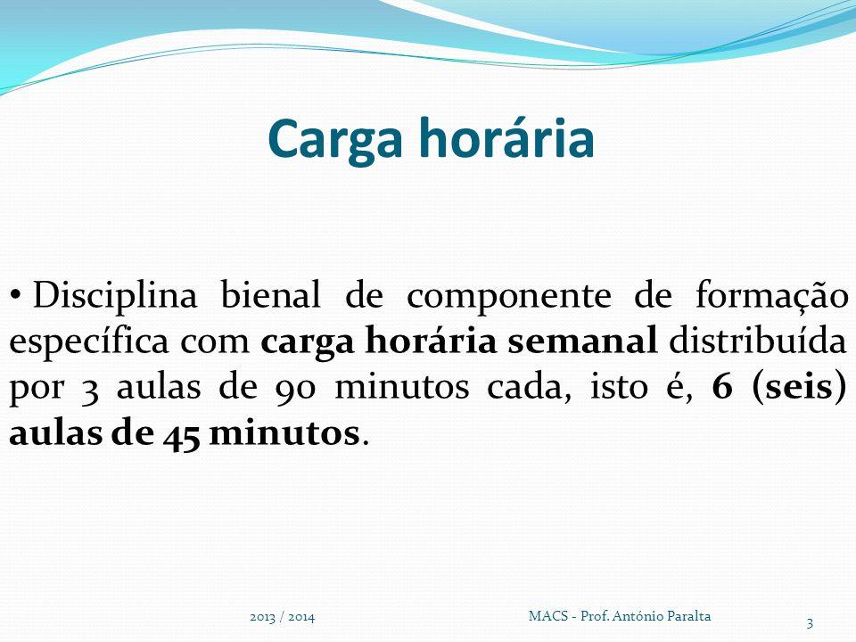 Carga horária 2013 / 2014 MACS - Prof. António Paralta 3 Disciplina bienal de componente de formação específica com carga horária semanal distribuída