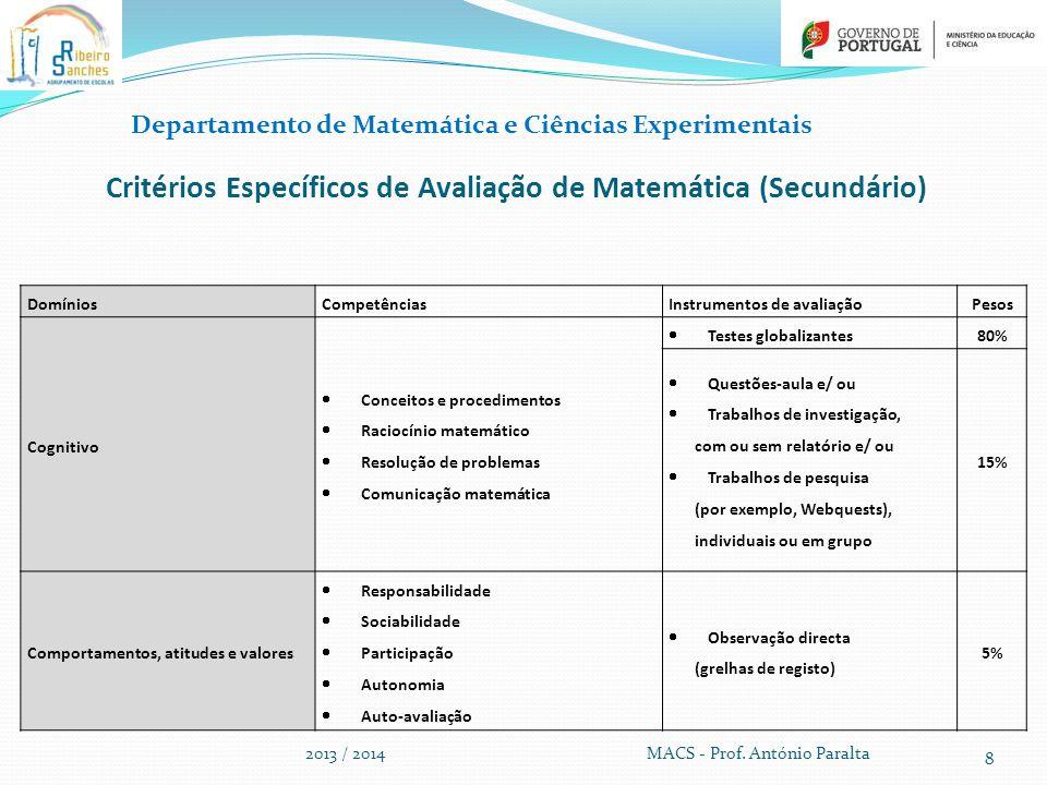 Critérios Específicos de Avaliação de Matemática (Secundário) 2013 / 2014 MACS - Prof. António Paralta 8 DomíniosCompetênciasInstrumentos de avaliação