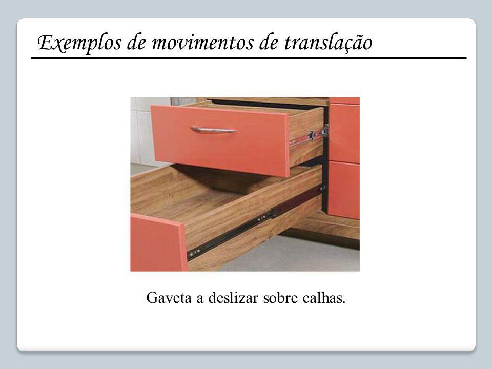 Exemplos de movimentos de translação Gaveta a deslizar sobre calhas.