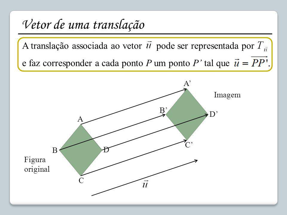 Vetor de uma translação A translação associada ao vetor pode ser representada por e faz corresponder a cada ponto P um ponto P tal que Figura original