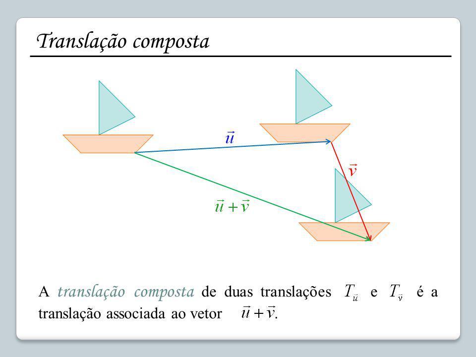 Translação composta A translação composta de duas translações e é a translação associada ao vetor.