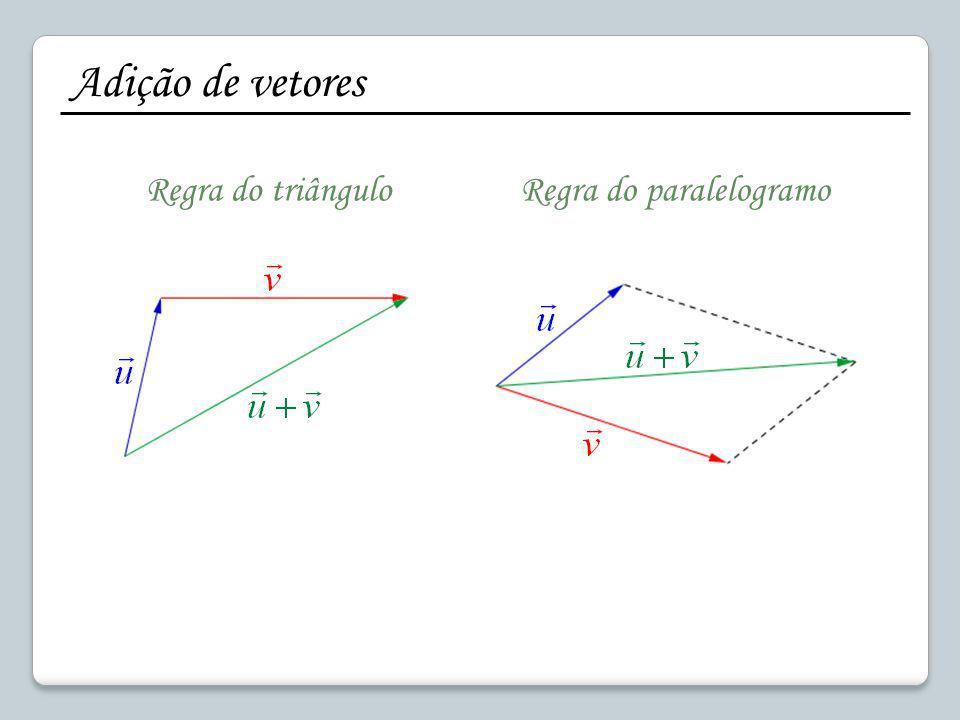 Adição de vetores Regra do triânguloRegra do paralelogramo