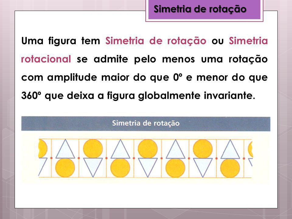 Simetria de rotação Uma figura tem Simetria de rotação ou Simetria rotacional se admite pelo menos uma rotação com amplitude maior do que 0º e menor d