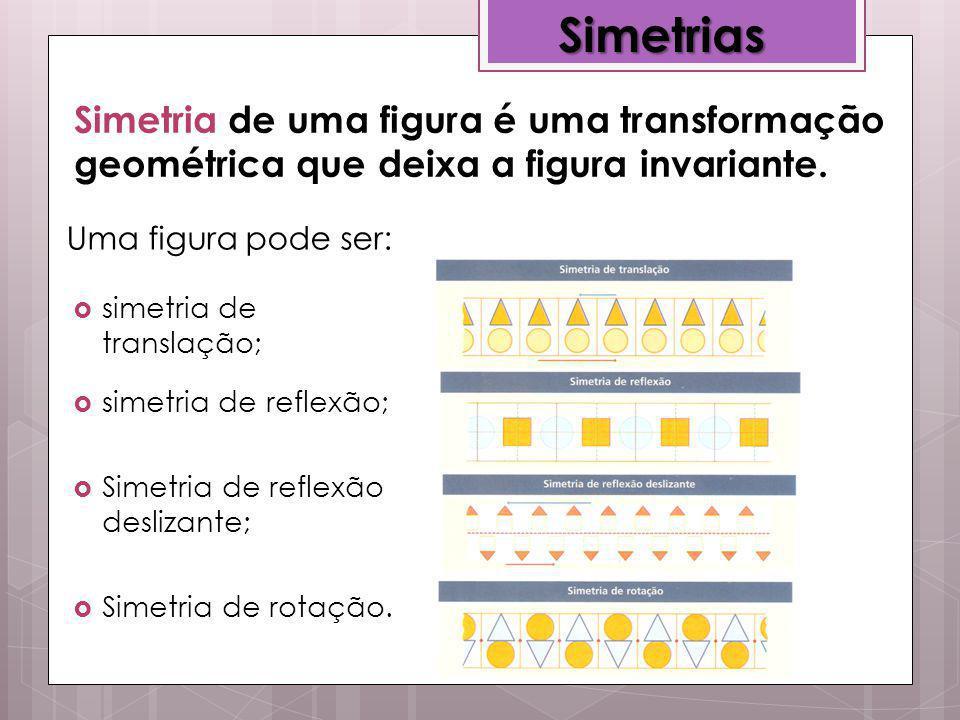 Simetria de uma figura é uma transformação geométrica que deixa a figura invariante. simetria de translação; simetria de reflexão; Simetria de reflexã