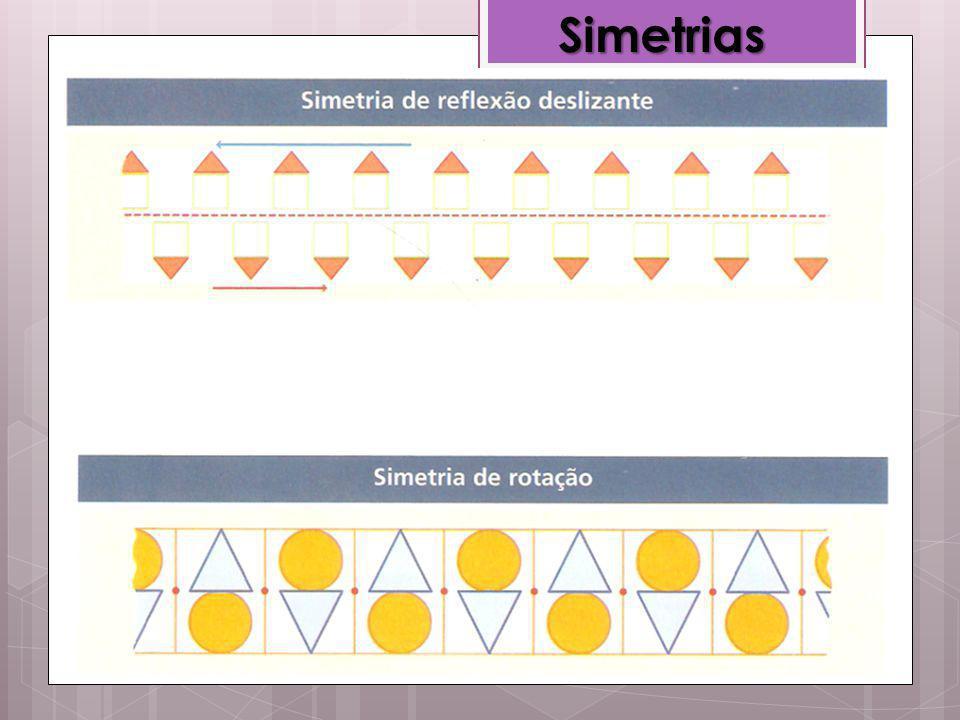 Uma figura tem Simetria de reflexão ou Simetria axial segundo uma reta r se o transformado da figura pela reflexão de eixo r é a própria figura.