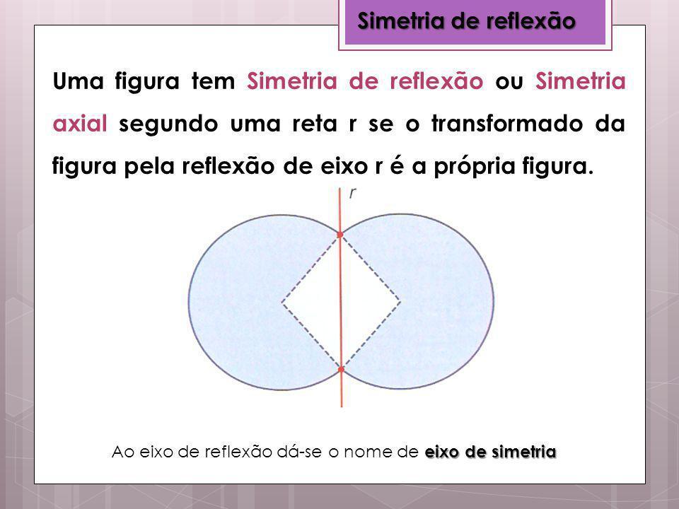 Uma figura tem Simetria de reflexão ou Simetria axial segundo uma reta r se o transformado da figura pela reflexão de eixo r é a própria figura. Simet