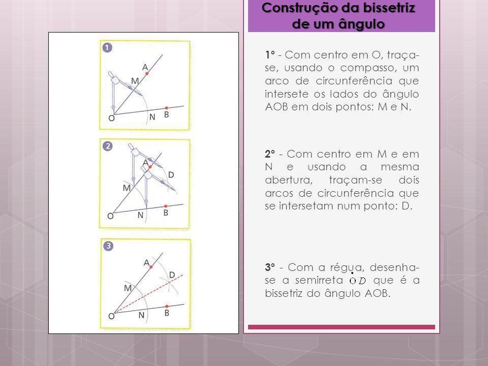 2º - Com centro em M e em N e usando a mesma abertura, traçam-se dois arcos de circunferência que se intersetam num ponto: D. 1º - Com centro em O, tr