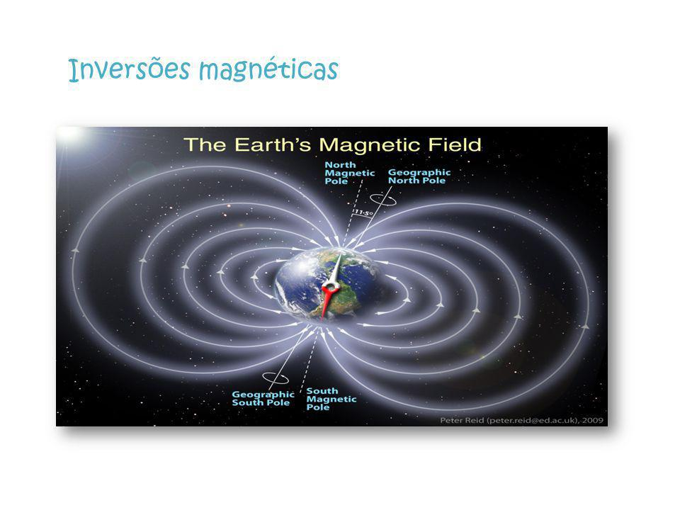 Inversões magnéticas