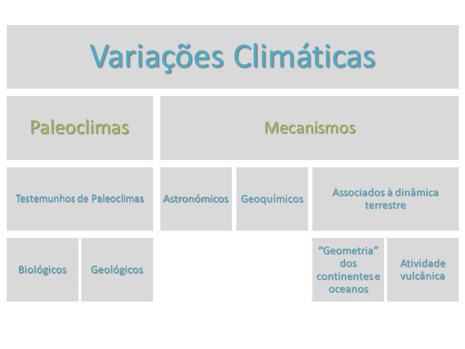 Variações Climáticas Paleoclimas Testemunhos de Paleoclimas BiológicosGeológicos Mecanismos AstronómicosGeoquímicos Associados à dinâmica terrestre Ge