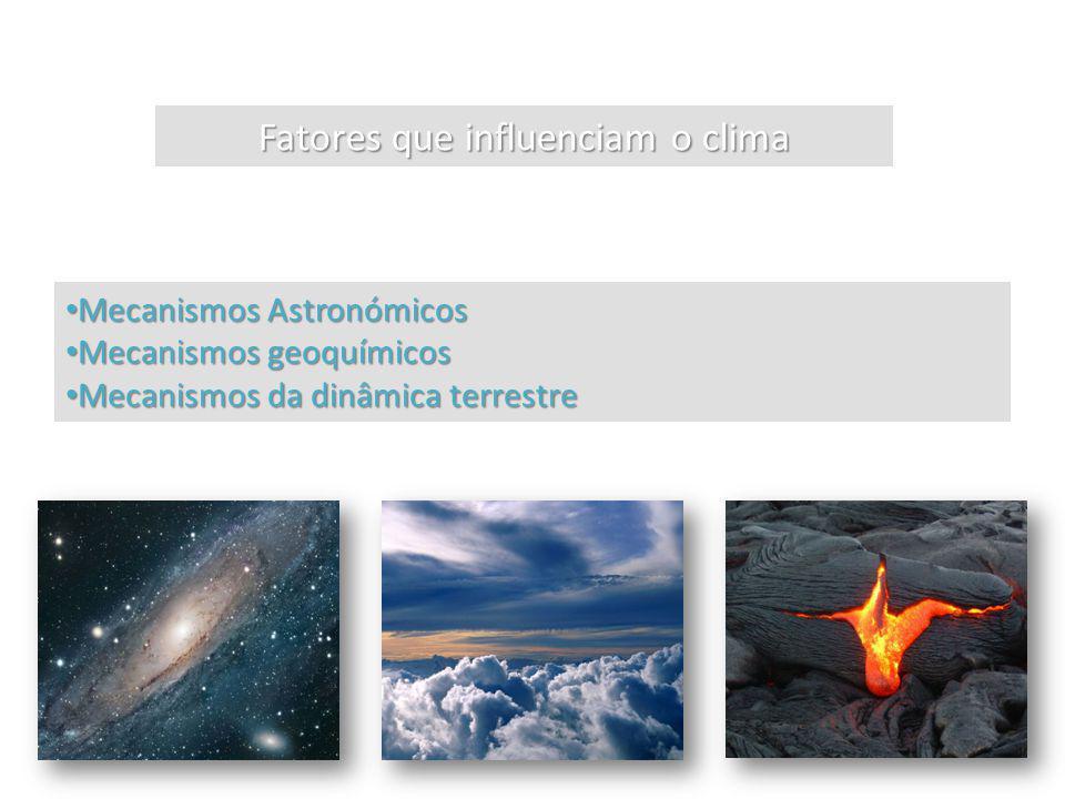 Fatores que influenciam o clima Mecanismos Astronómicos Mecanismos Astronómicos Mecanismos geoquímicos Mecanismos geoquímicos Mecanismos da dinâmica t