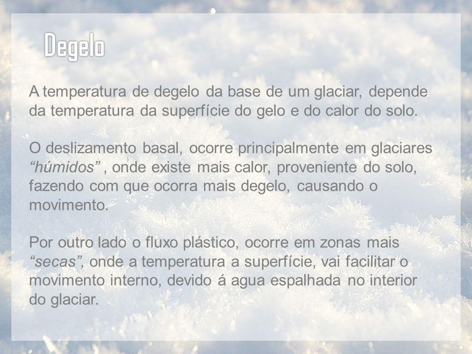 A temperatura de degelo da base de um glaciar, depende da temperatura da superfície do gelo e do calor do solo. O deslizamento basal, ocorre principal