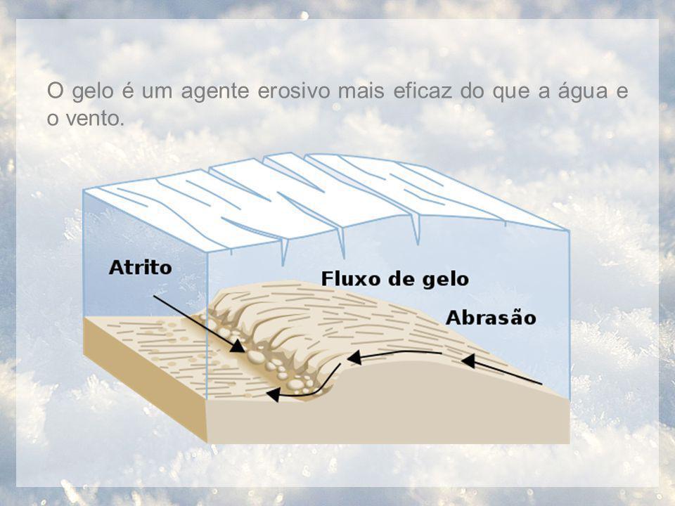 O gelo é um agente erosivo mais eficaz do que a água e o vento.
