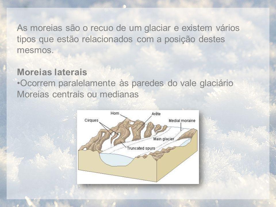 As moreias são o recuo de um glaciar e existem vários tipos que estão relacionados com a posição destes mesmos. Moreias laterais Ocorrem paralelamente