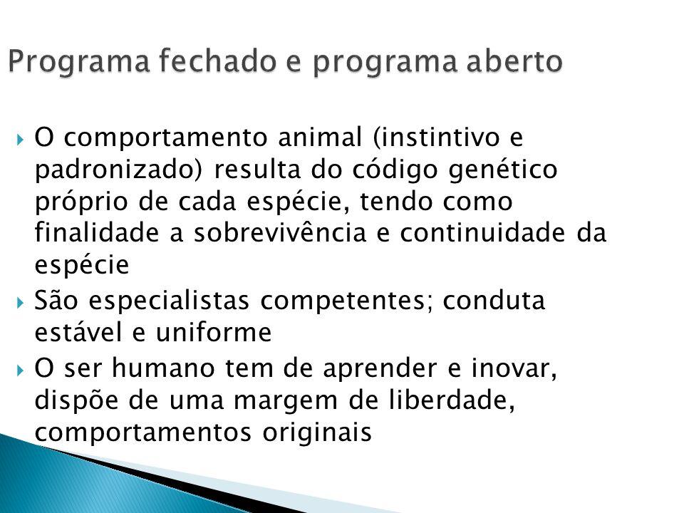 Programa fechado e programa aberto O comportamento animal (instintivo e padronizado) resulta do código genético próprio de cada espécie, tendo como finalidade a sobrevivência e continuidade da espécie São especialistas competentes; conduta estável e uniforme O ser humano tem de aprender e inovar, dispõe de uma margem de liberdade, comportamentos originais