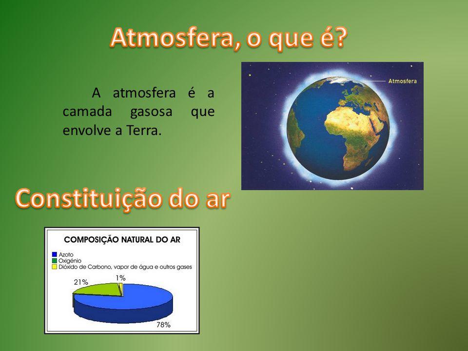 A atmosfera é a camada gasosa que envolve a Terra.