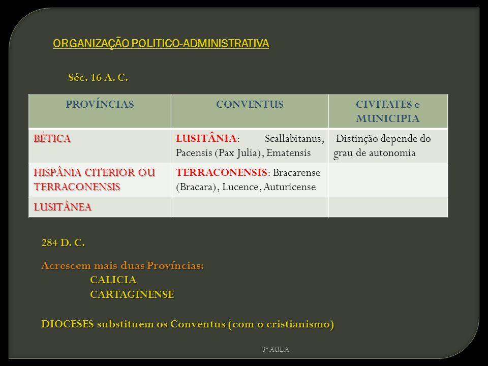 3ª AULA ORGANIZAÇÃO POLITICO-ADMINISTRATIVA PROVÍNCIASCONVENTUSCIVITATES e MUNICIPIA BÉTICALUSITÂNIA: Scallabitanus, Pacensis (Pax Julia), Ematensis D