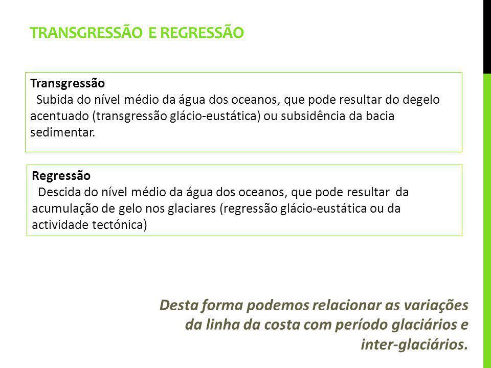 TRANSGRESSÃO E REGRESSÃO Transgressão Subida do nível médio da água dos oceanos, que pode resultar do degelo acentuado (transgressão glácio-eustática)