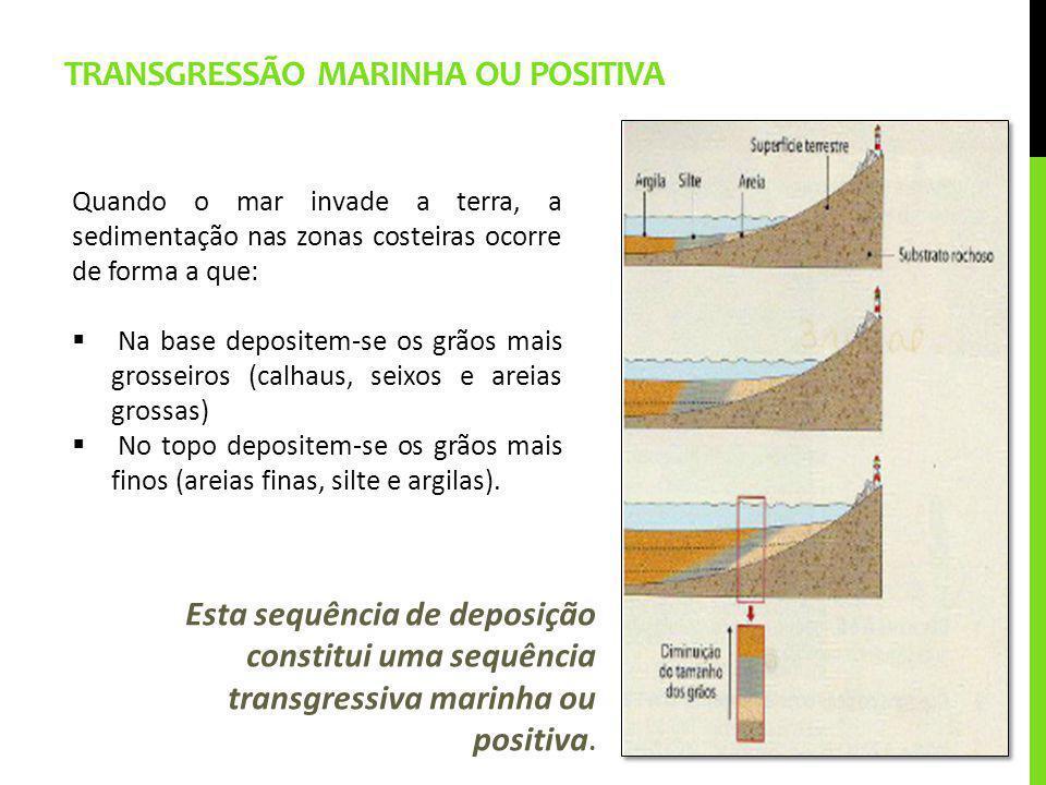 TRANSGRESSÃO MARINHA OU POSITIVA Quando o mar invade a terra, a sedimentação nas zonas costeiras ocorre de forma a que: Na base depositem-se os grãos